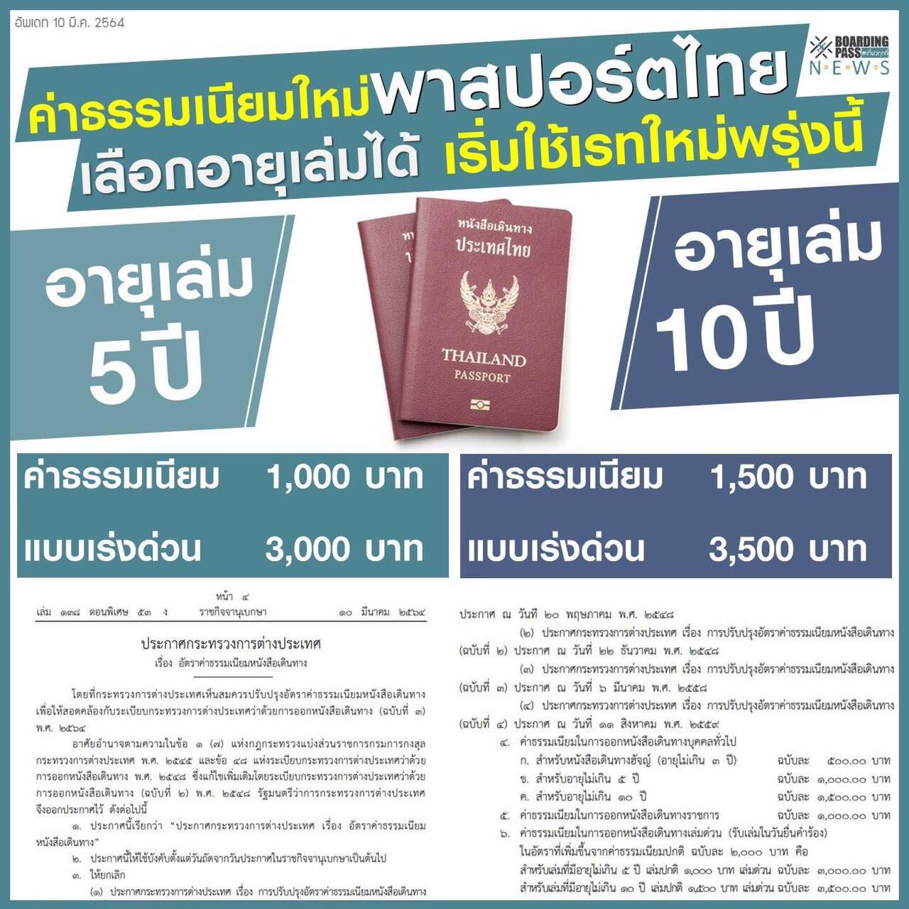 passport 10 ปี
